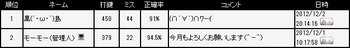 20121202_E_daken.png
