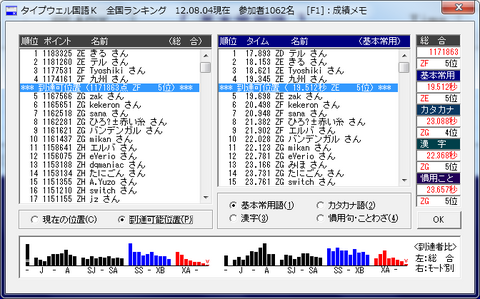 20130122_K_a_rank.png