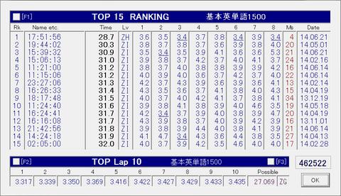 20140621_E_a_top15.png